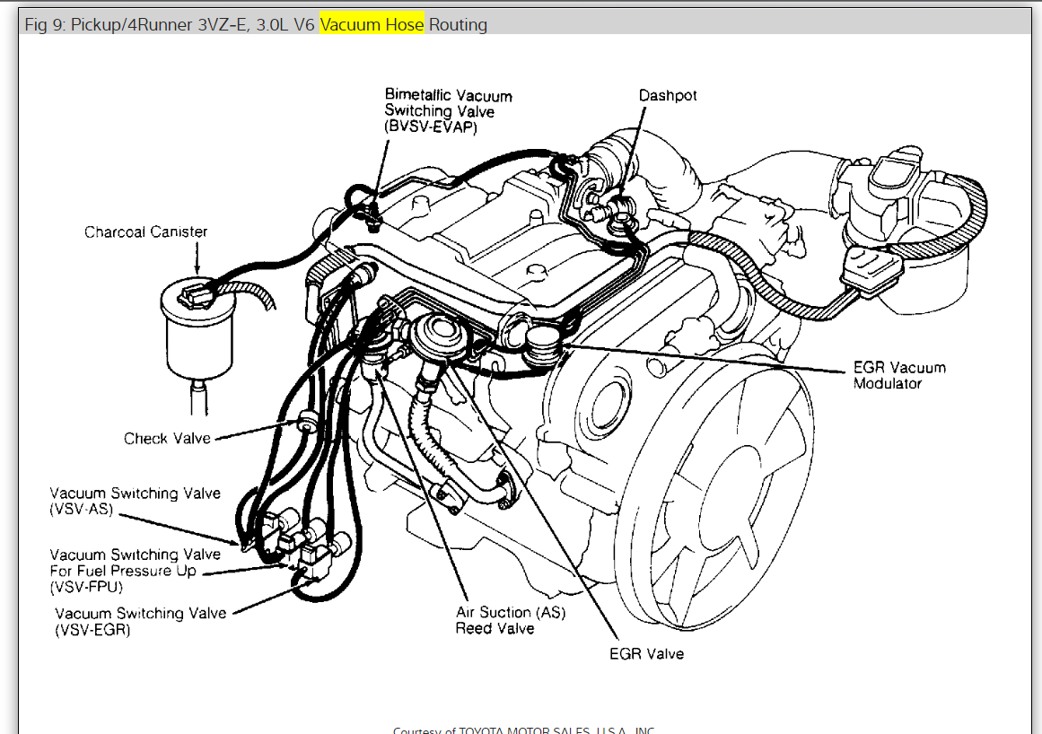 Toyota Pickup Front Steering Diagram