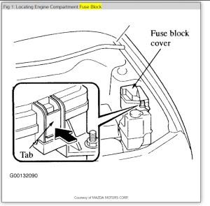 2001 Mazda Miata Fuel Pump Relay Location | Mazda Cars