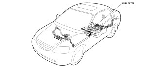 2008 Honda Accord Fuel Filter | Wiring Diagram Basic