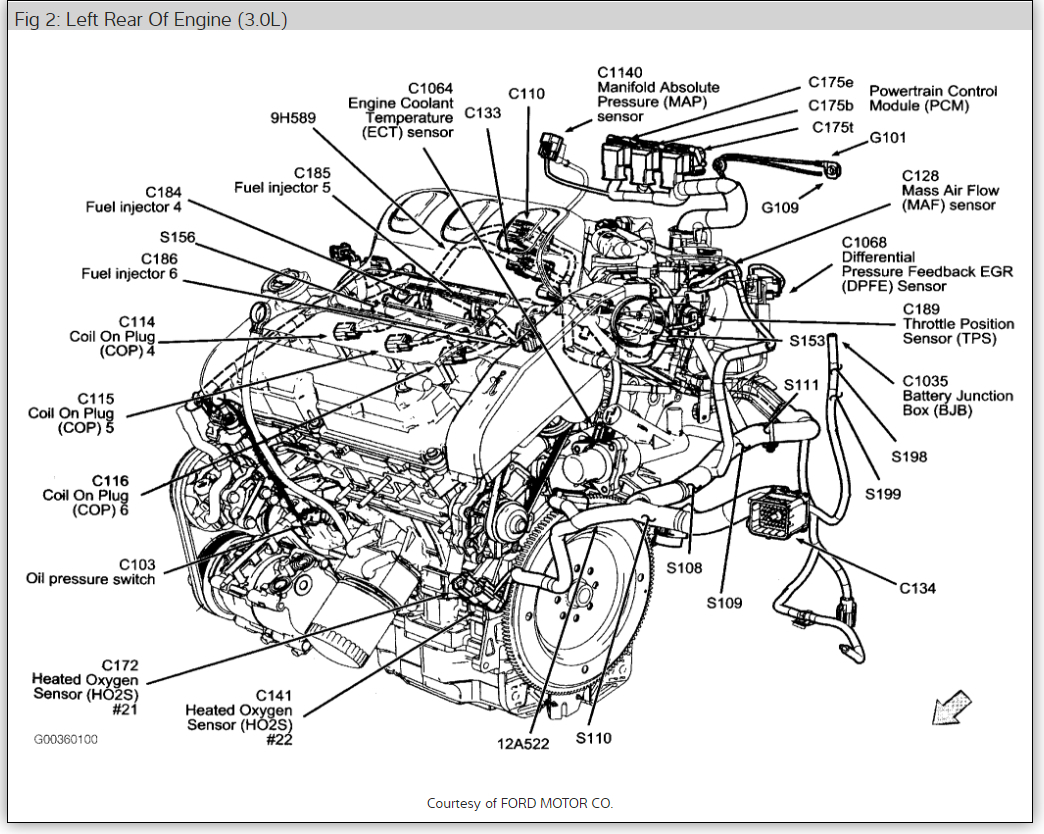 Dodge Durango Map Sensor Wiring Diagram