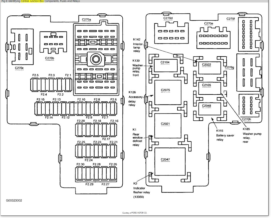 Ford Explorer Transfer Case Wiring Diagram