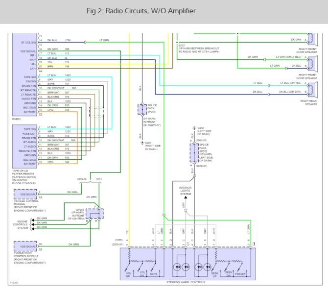 1998 chevrolet blazer radio wiring diagram  1995 dodge