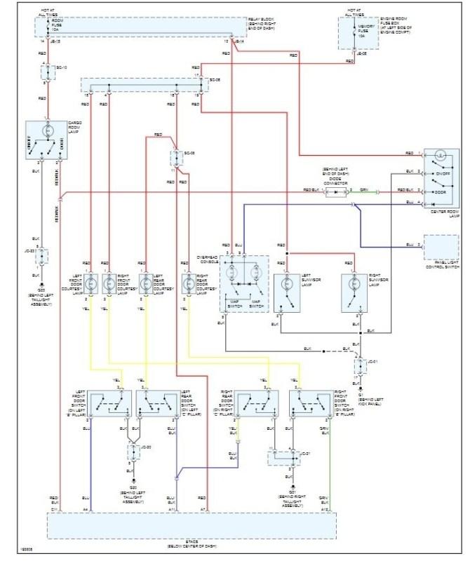 wiring diagrams 2005 kia sorento dome  wiring diagram wave