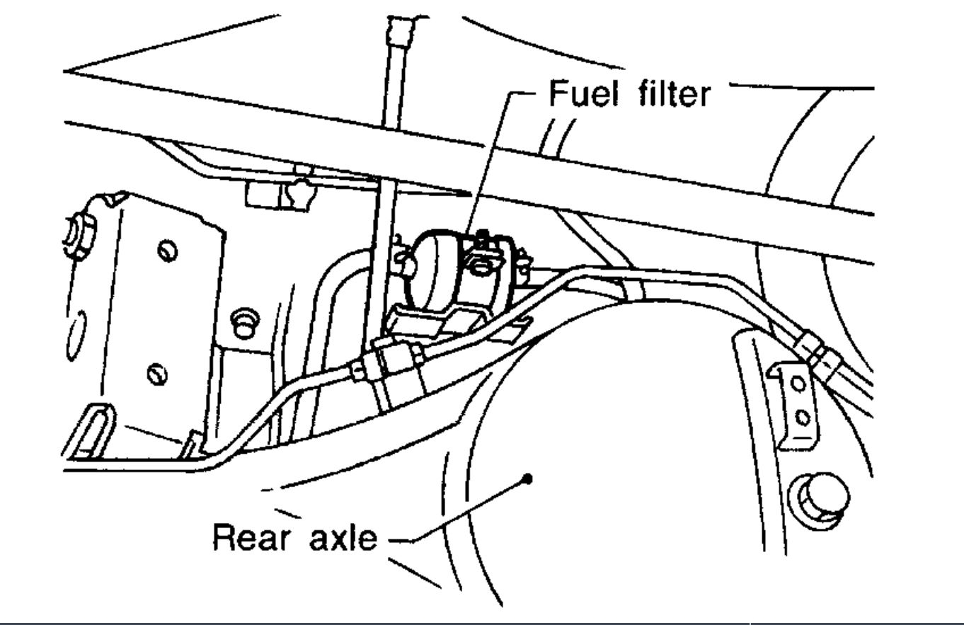 Nissan Pathfinder Fuel Filter Replacement Where Is The Fuel