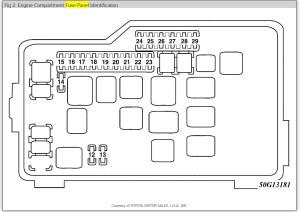 1998 Lexus Gs300 Fuse Box Diagram | Wiring Library