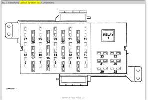 Need Fuse Box Diagram: Need Fuse Box Diagram 99 Lincoln Town Car
