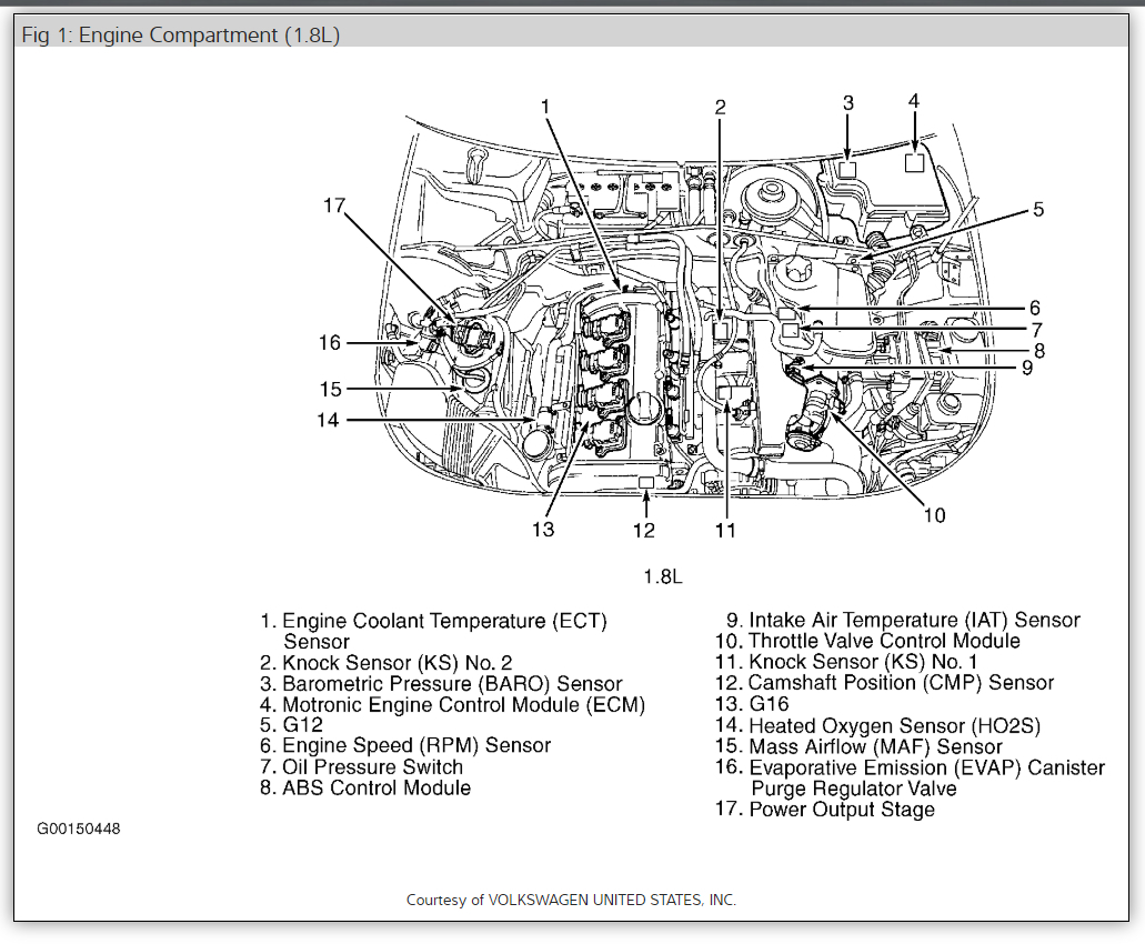 1 8t Engine Diagram