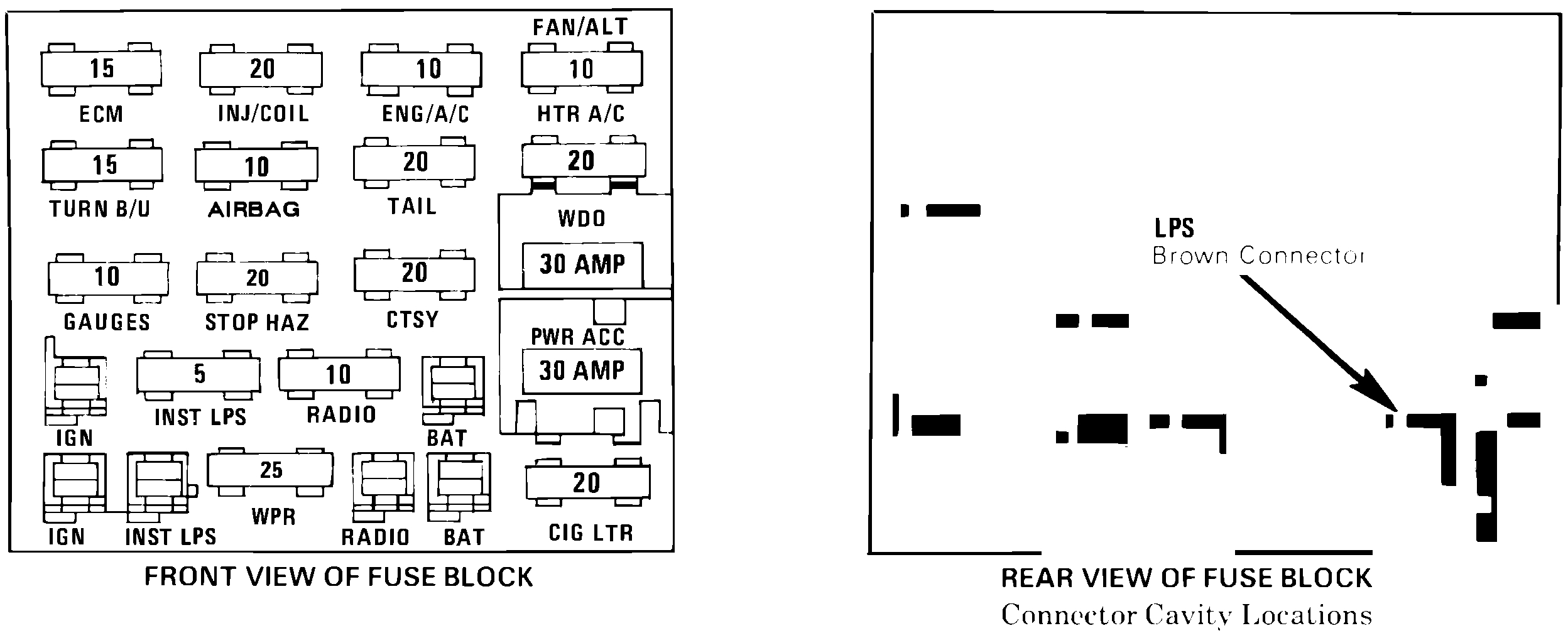 Ignition Fuse And Relay Where Is The Ignition Fuse And