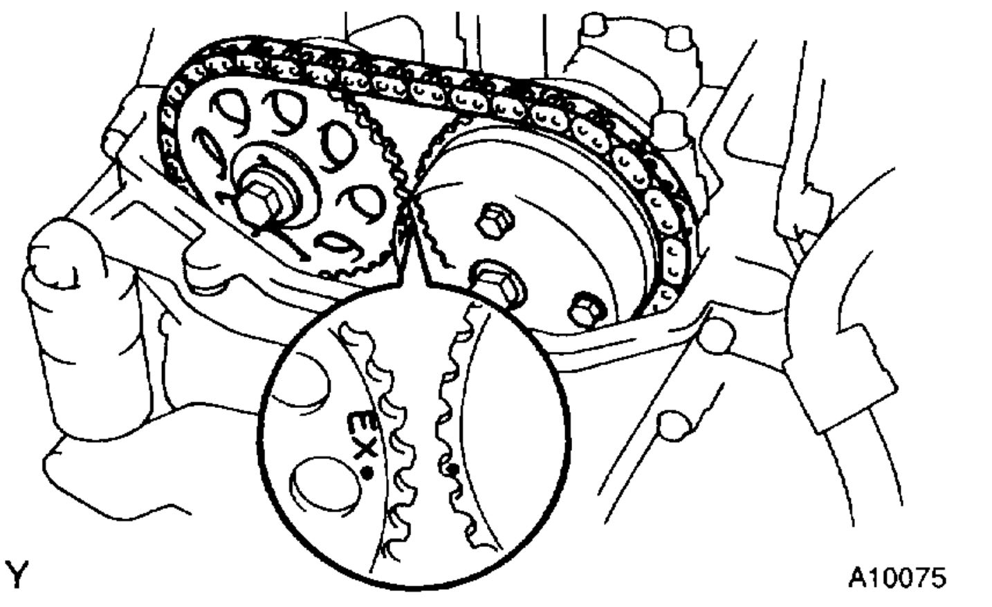 Timing Chain Diagram How To Replace A Timing Chain Timing Chain