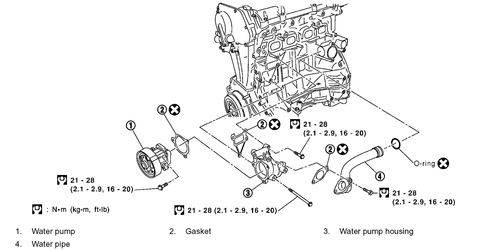 Nissan Engine Cooling Diagram