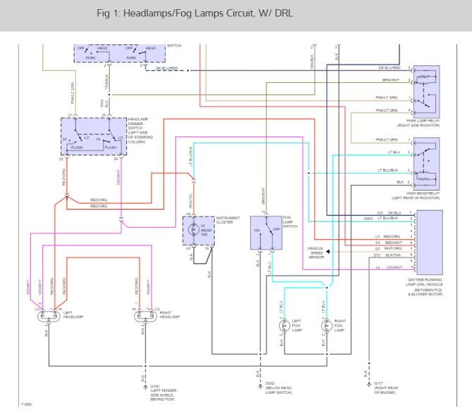 1997 jeep cherokee headlight wiring diagram  center wiring