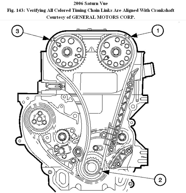 2004 Chevy Cavalier Timing Chain