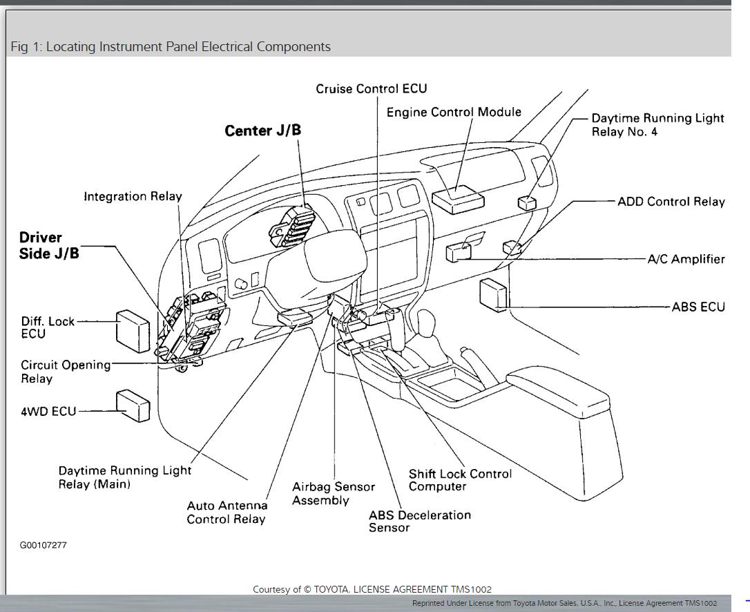 Toyotum Pickup Fuse Diagram