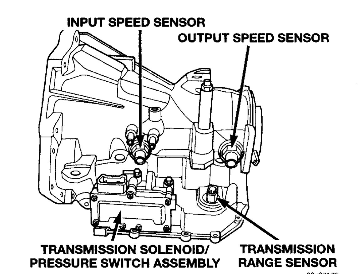 Where Is The Neutral Safety Switch Located On A 3 Speed