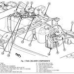 Fuel Pressure Fuel Pump I Have A 2003 Dodge Ram 2500 With A