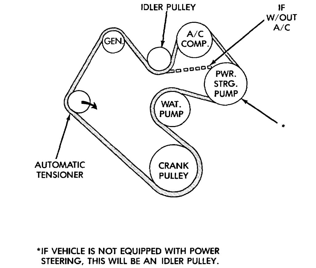 35 5 9 Cummins Serpentine Belt Diagram