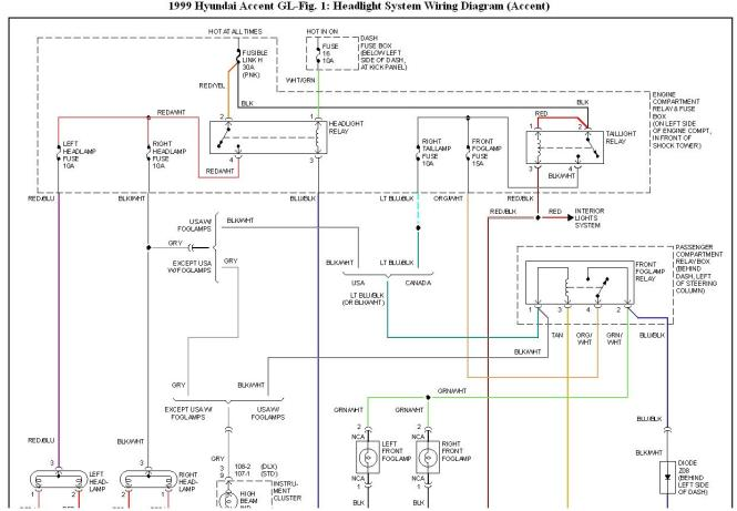 vw golf stereo wiring diagram wiring diagram 2004 vw pat stereo wiring diagram home diagrams