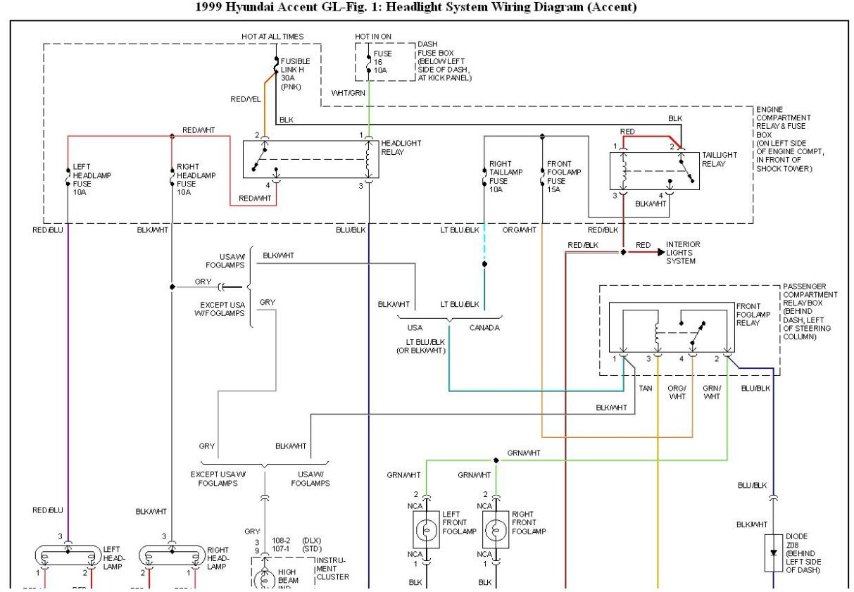 2003 hyundai santa fe radio wiring diagram wiring diagram 2006 hyundai santa fe stereo wiring diagram schematics and