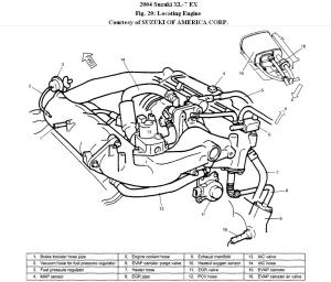 Suv Problem: What Is P0499 in My Suzuki Xl7 and Where Is