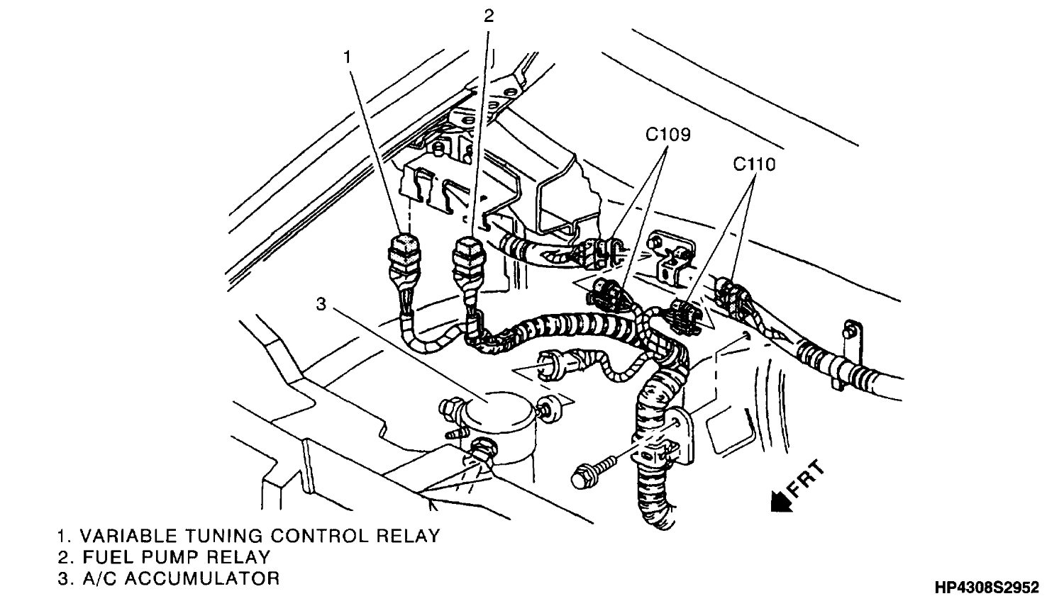 Fuel Pump Relay Where Is The Fuel Pump Relay Located At