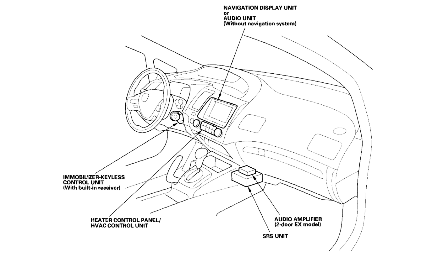 Airbag Module I Would Like To Know Where The Airbag