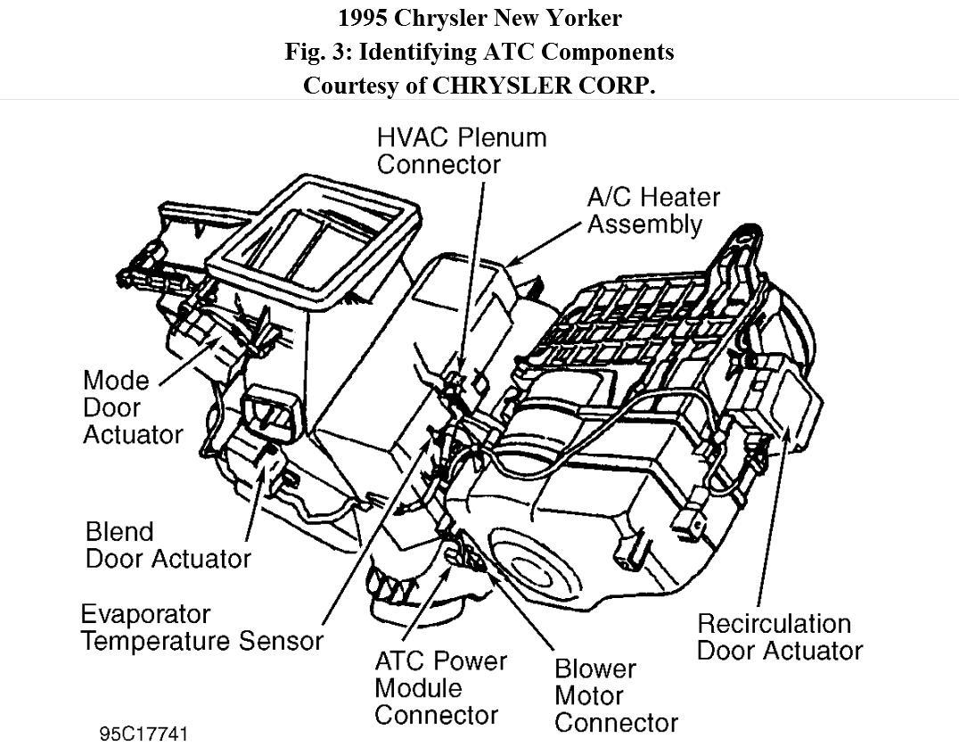 Service Manual Chrysler New Yorker Blend Door
