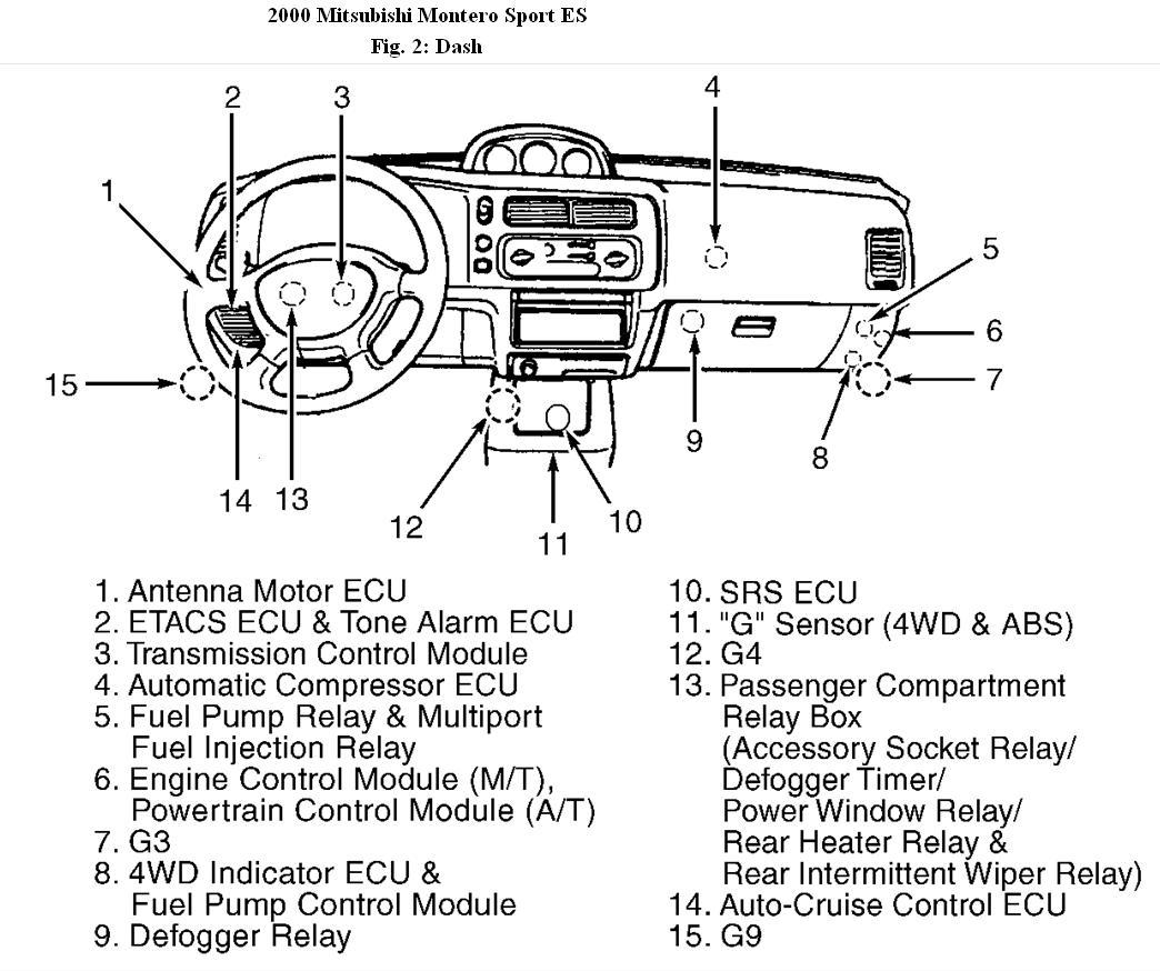 2001 Mitsubishi Eclipse Fuse Diagram Box