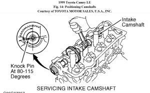 2001 Toyota Sienna Engine Diagram   Wiring Library