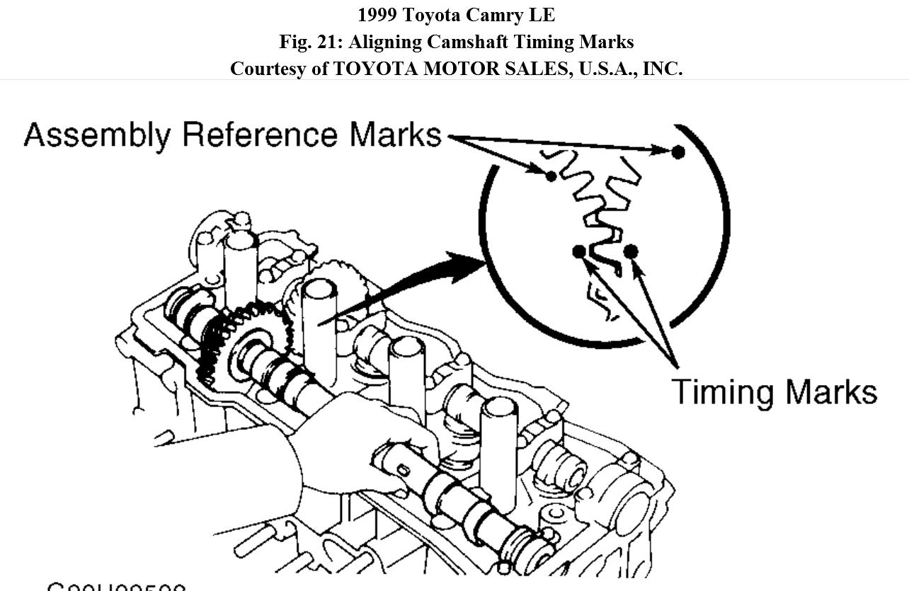 3 6l Engine Timing Mark Diagrams