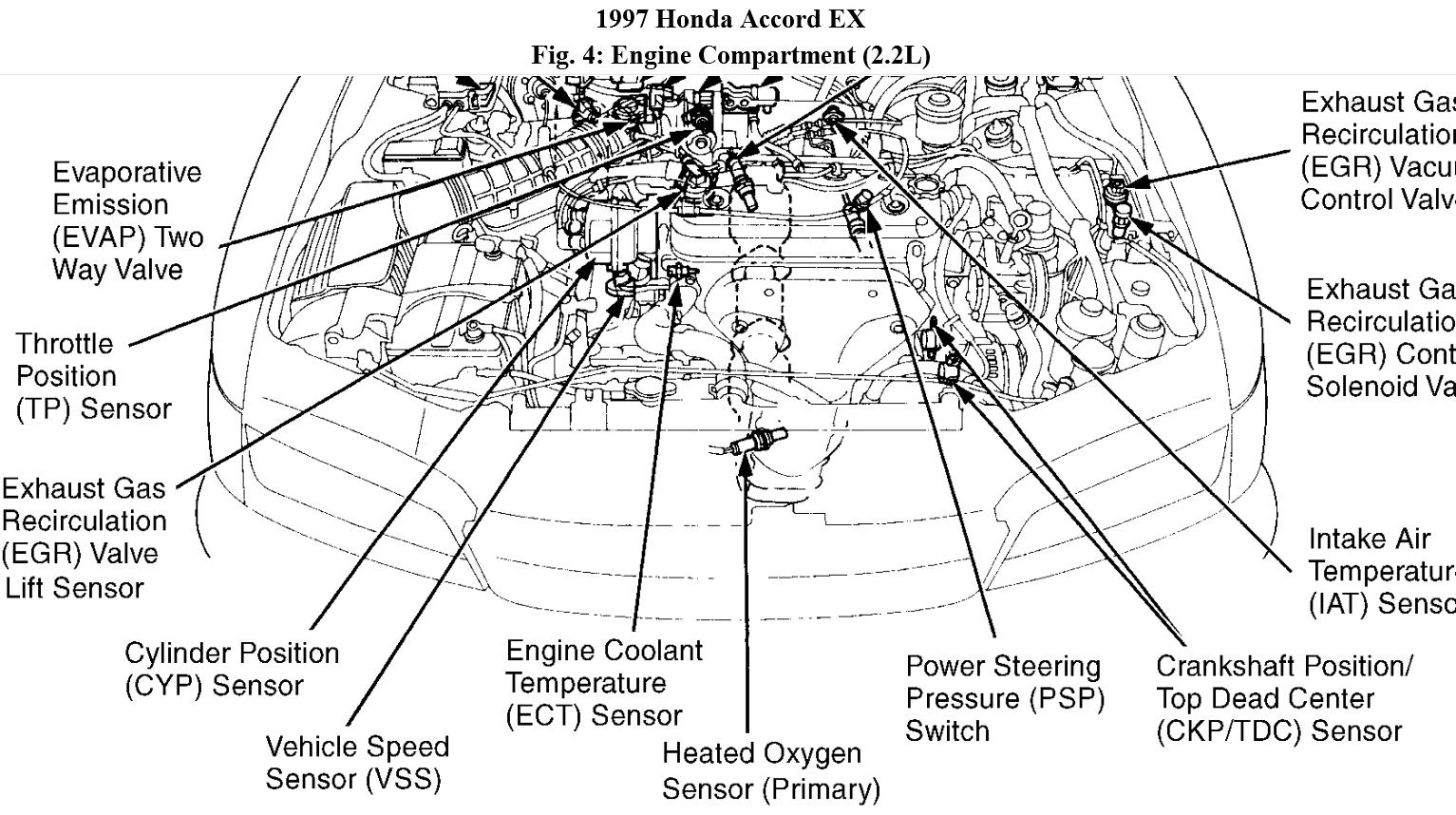 92 Honda Accord Engine Diagram
