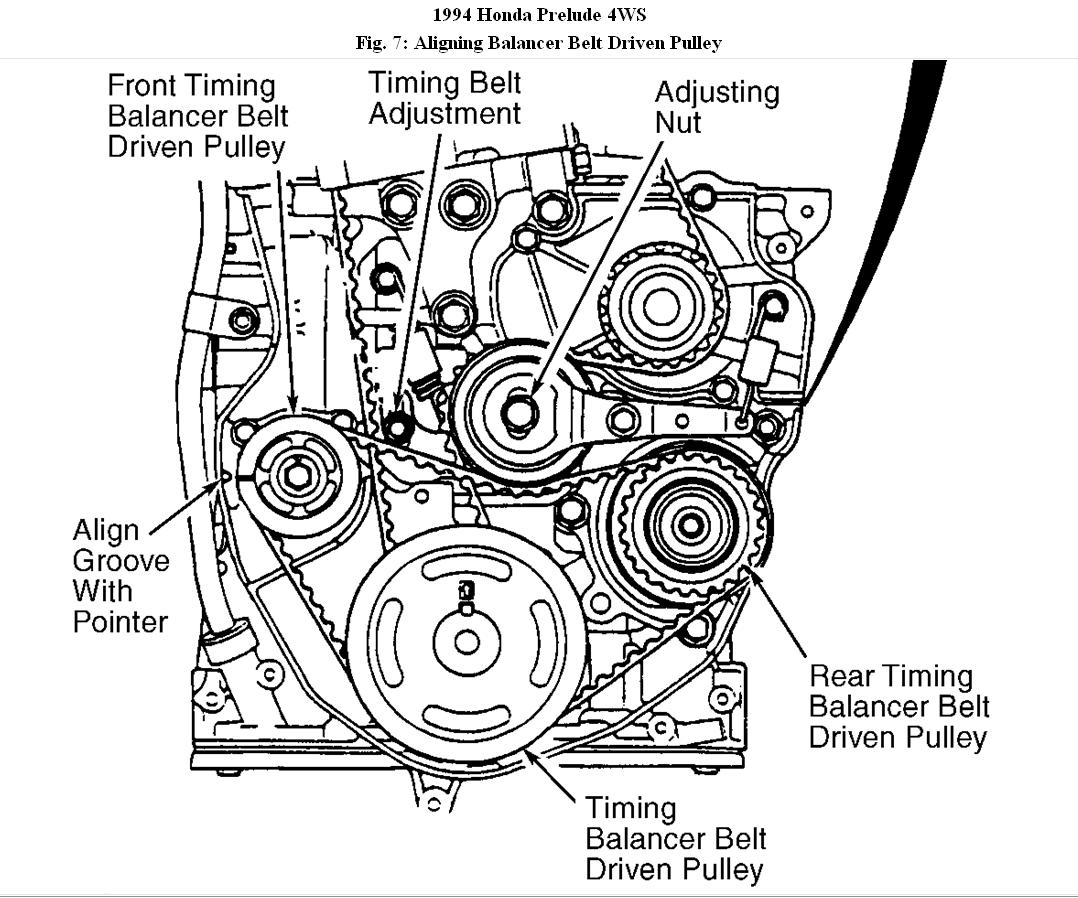 Service Manual How To Replace Timing Belt Honda