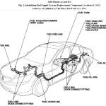 In Line Fuel Filter 2001 Honda Accord Wiring Diagram Operation Wave Complex Wave Complex Cantierisanrocco It