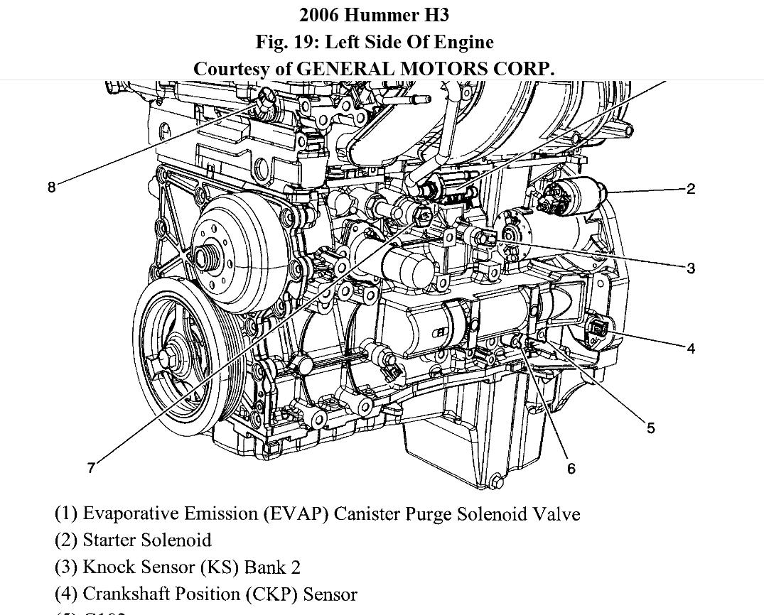 Where Is The Crankshaft Position Sensor On A Hummer H3