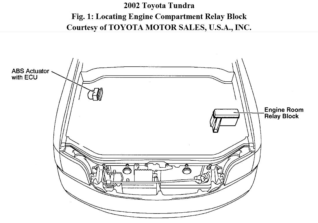 Where Is The Fuel Pump Of Toyota Tundra 3 4l A Diagram Is