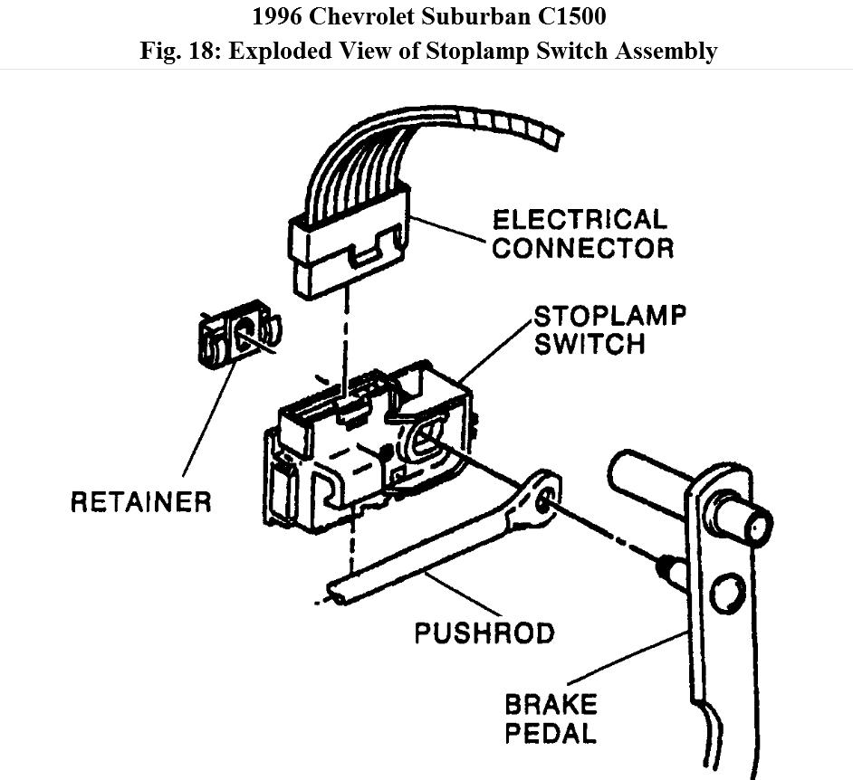1996 chevrolet silverado replace brake light switch on pedal jeep wrangler headlight wiring harness diagram