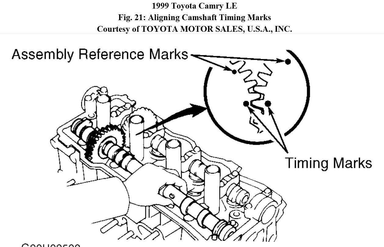 Toyota 2 2 Engine Diagram