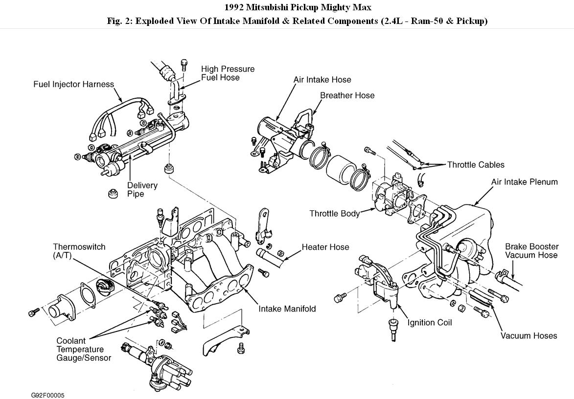 Service Manual How To Remove Ignition Actuator