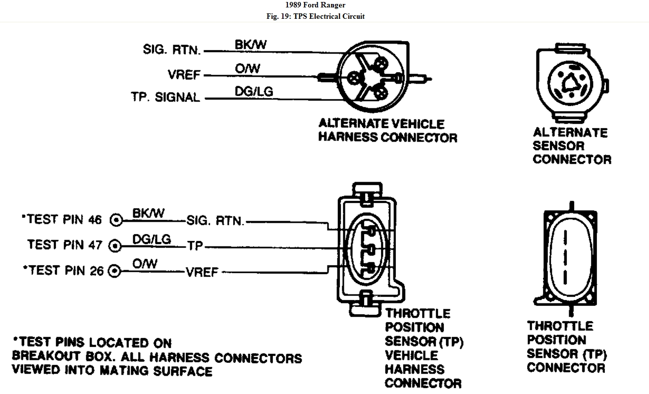 Wrg Ford Tps Wiring Color Code
