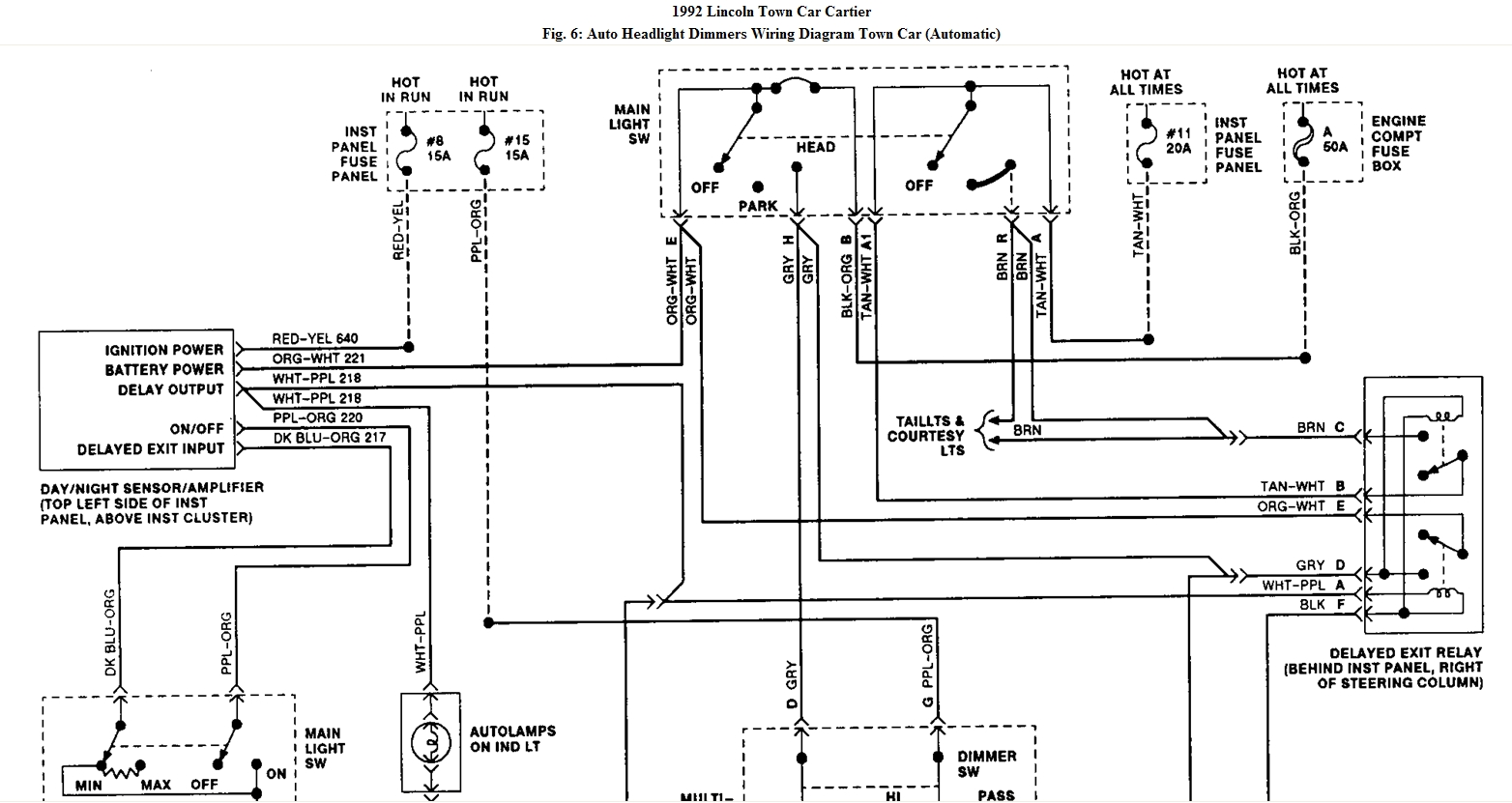 4BCB6 91 Town Car Fuse Diagram   Wiring Resources on car starter diagram, car spark plug diagram, car hose diagram, car wiring, car start, car tube diagram, circuit breaker diagram, car horn diagram, car dimensions diagram, car belt diagram, car hood, car stalling, car circuit diagram, car frame diagram, car regulator diagram, car controller diagram, car pump diagram, car door latch diagram, car switch diagram, car front axle,