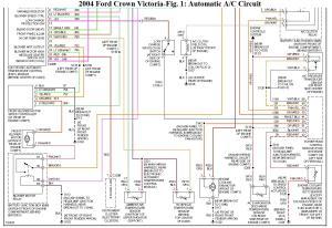 Ford Crown Victoria 2004ac Blows Hot Air