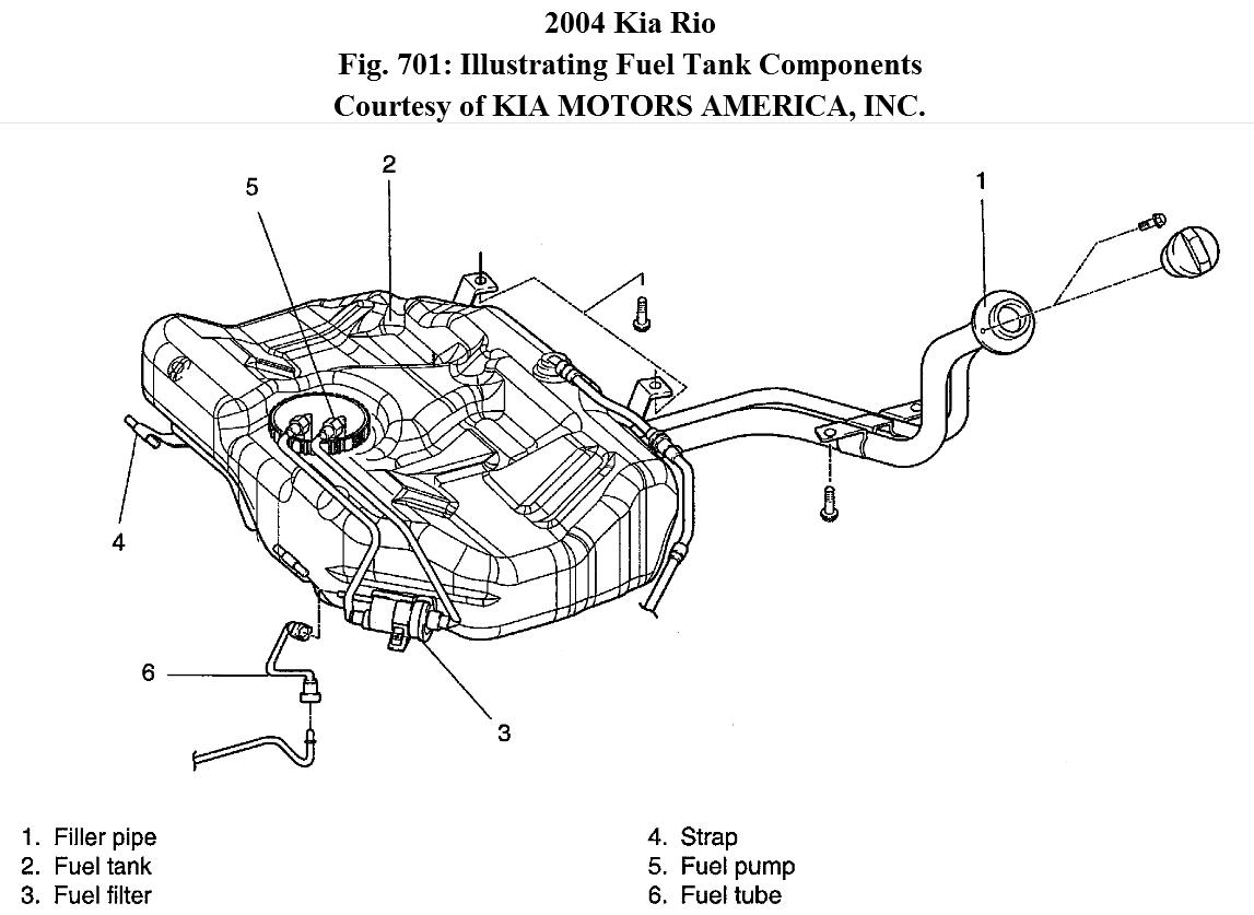 Location Of Kia Spectra Fuse Box