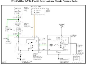 Question: 1994 Cadillac Deville Fuse 5 (60 Amp) Maxifuse