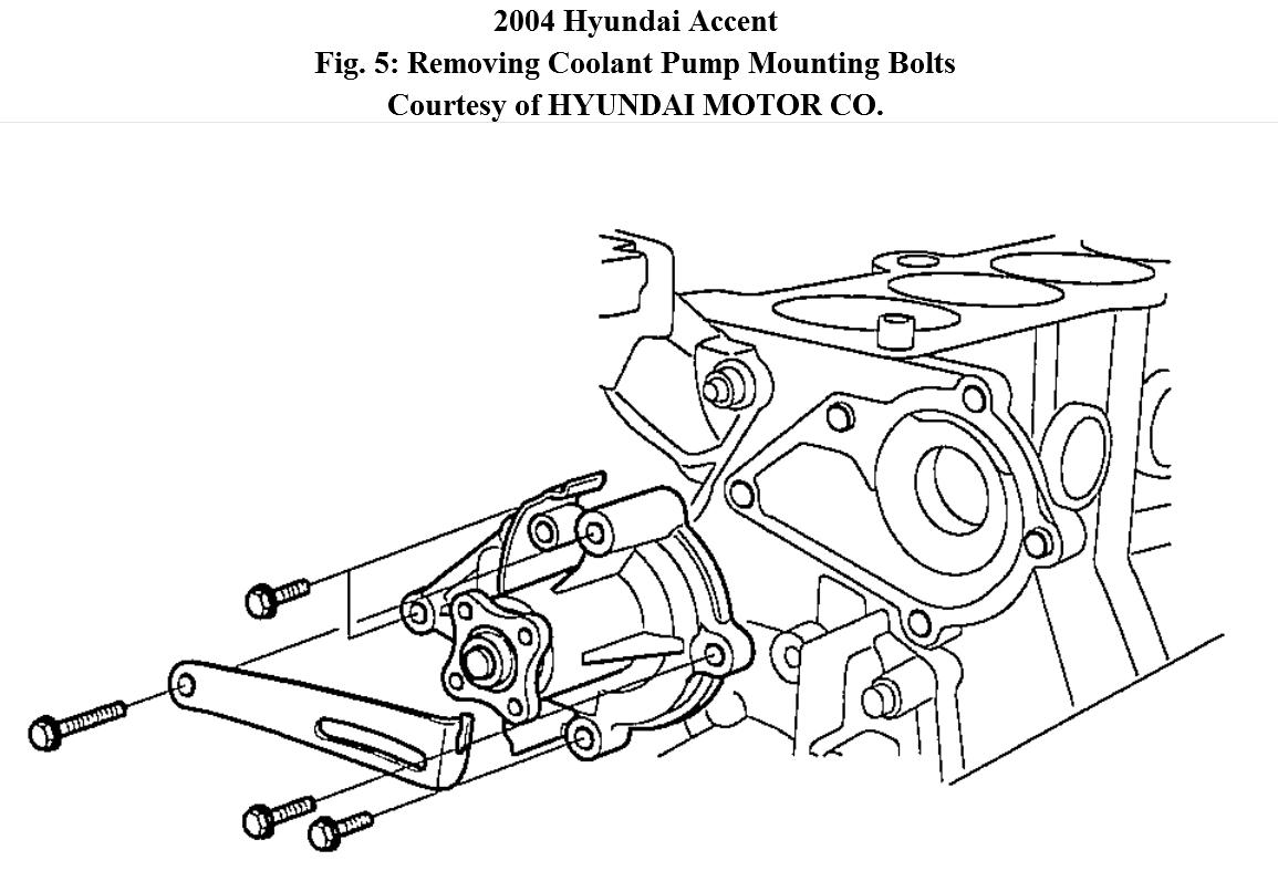 Step By Step Engine Removal Hyundai Accent