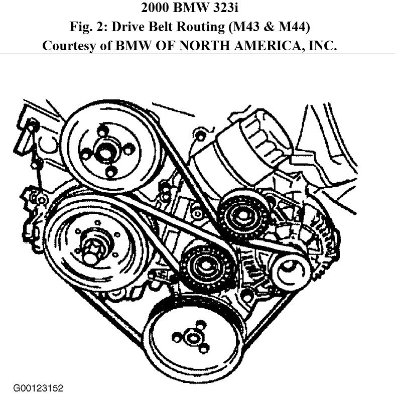 1994 Bmw 525i Belt Diagram