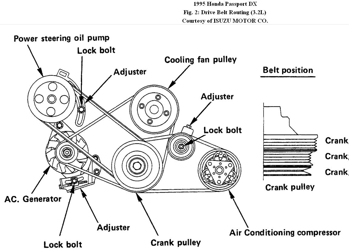 Diagram Srt4 Power Steering Belt Diagram Full Version Hd Quality Belt Diagram