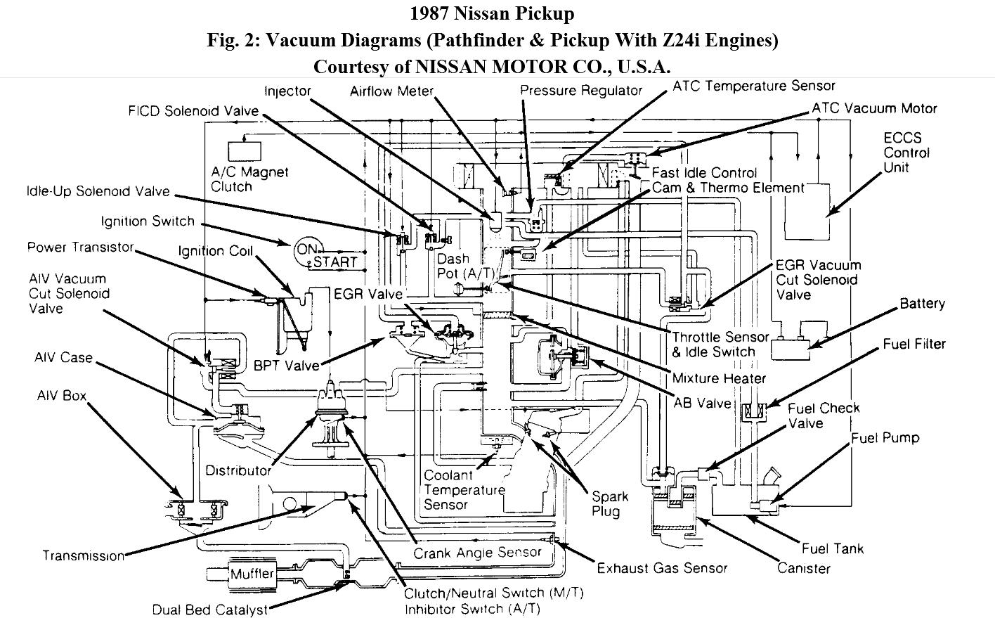 87 Cutl Engine Wiring Diagram