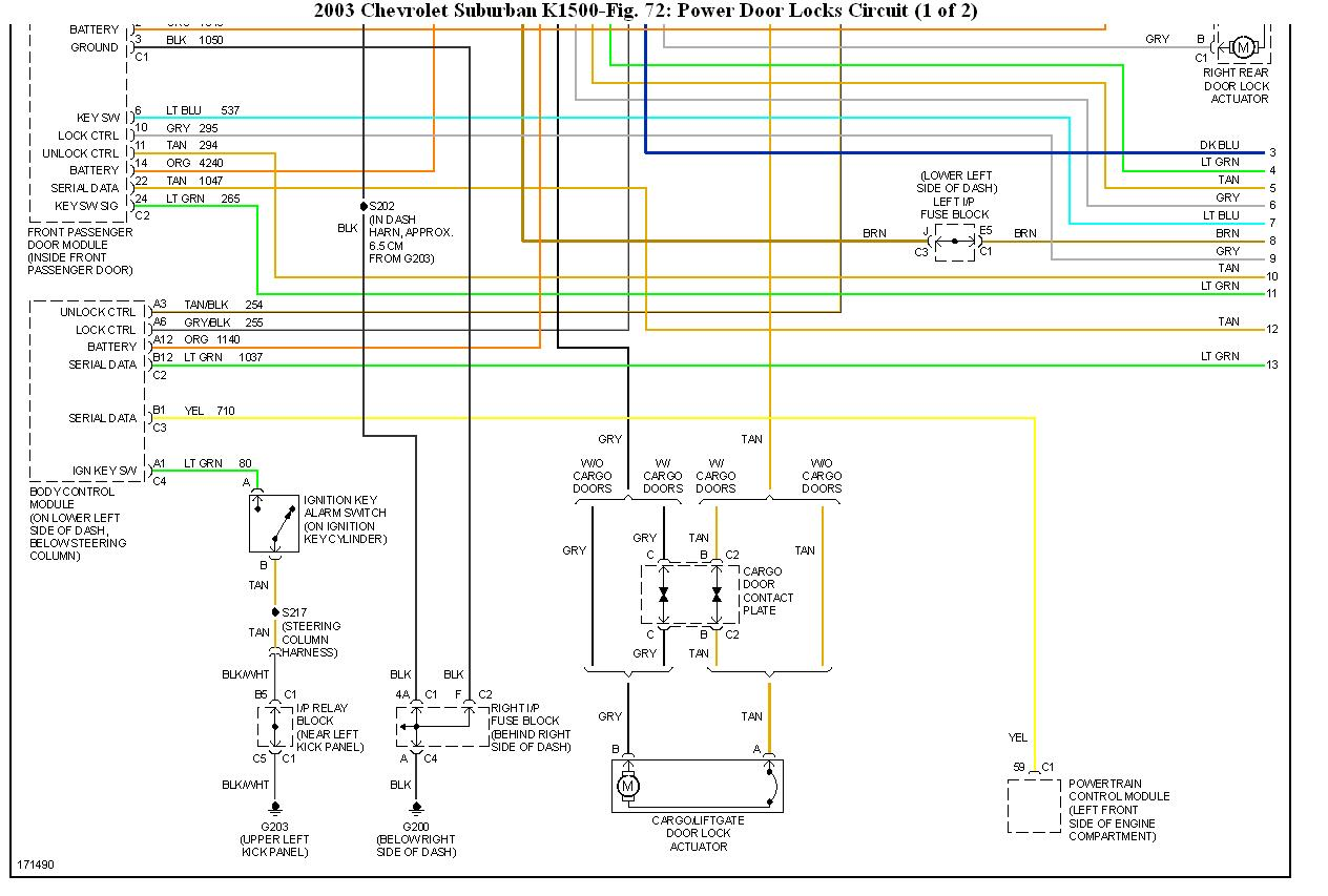 Audi Q3 Wiring Diagram | Online Wiring Diagram