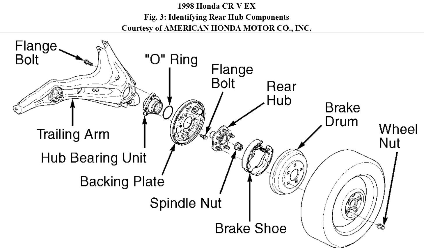 What Is The Easiest Way To Change The Rear Wheel Bearing