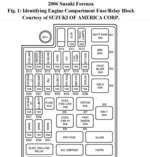 2005 Suzuki Forenza Fuse Box Location : 37 Wiring Diagram