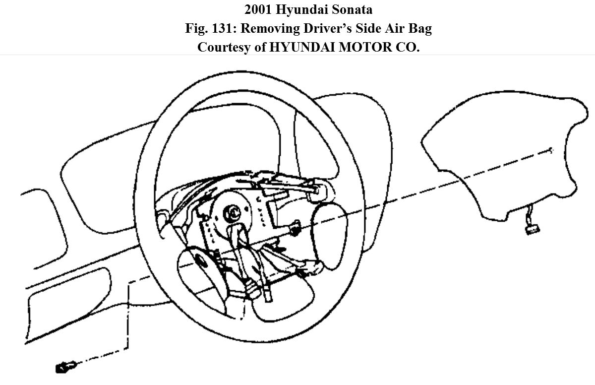 How To Remove The Climate Control Panel On A Hyundai